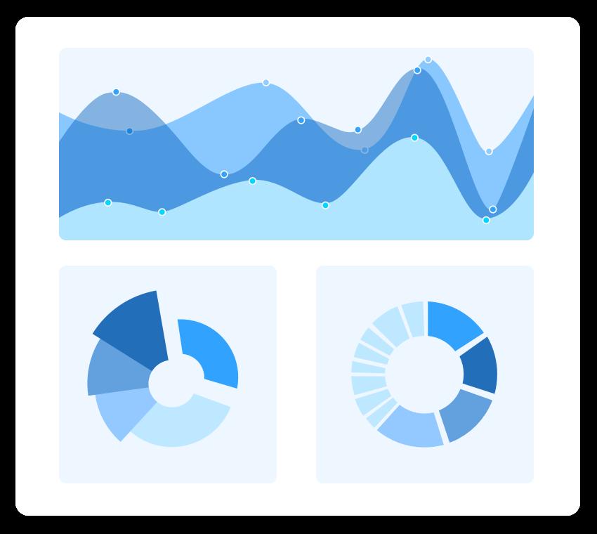 Blazor Charts