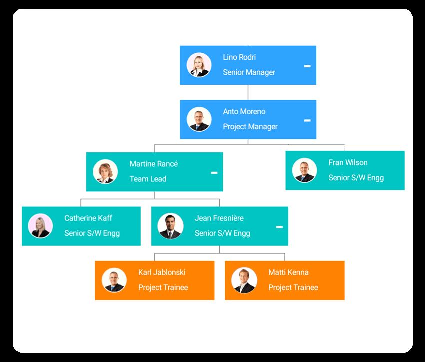 Blazor Diagram