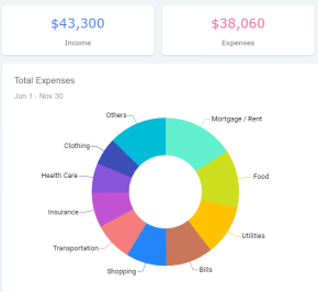 Expense Tracker case study
