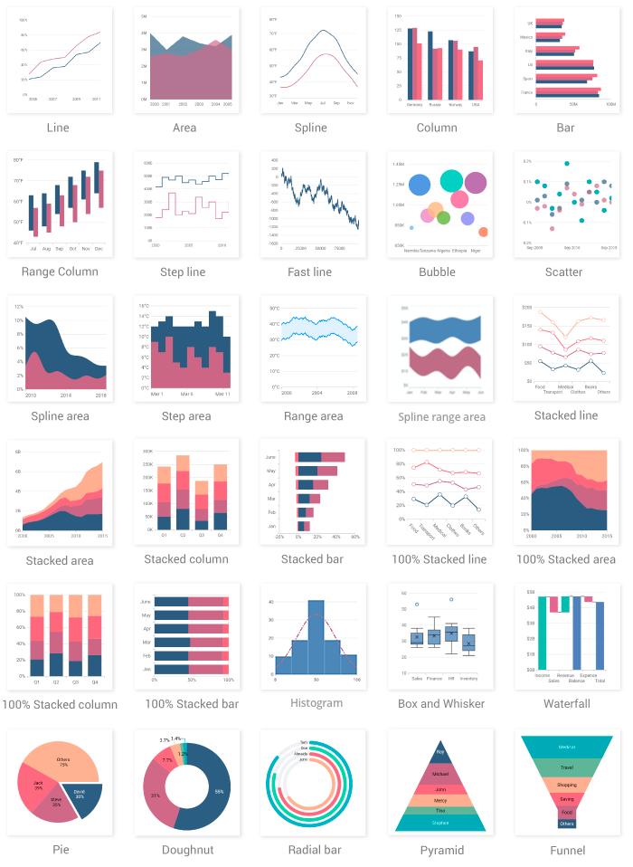 flutter_chart_types