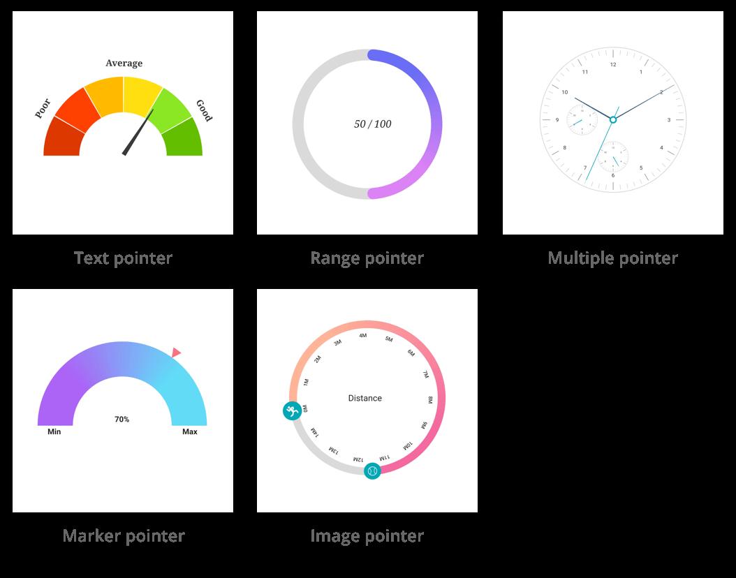 radial gauge pointer