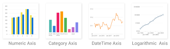 flutter_chart_axis_types