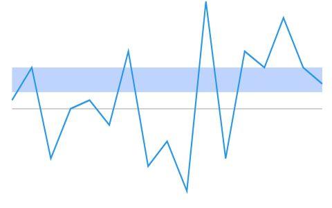 sparkline_chart_plotband