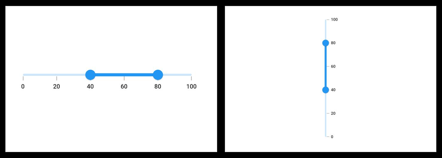 range slider orientation