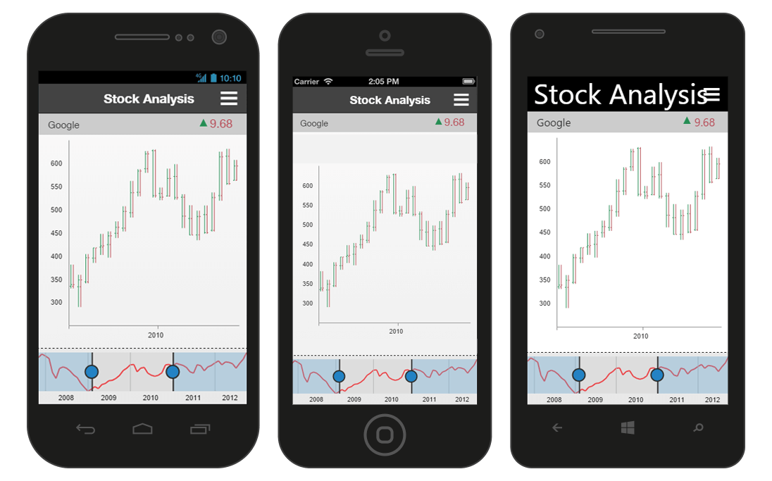 Stock Analysis Mobile