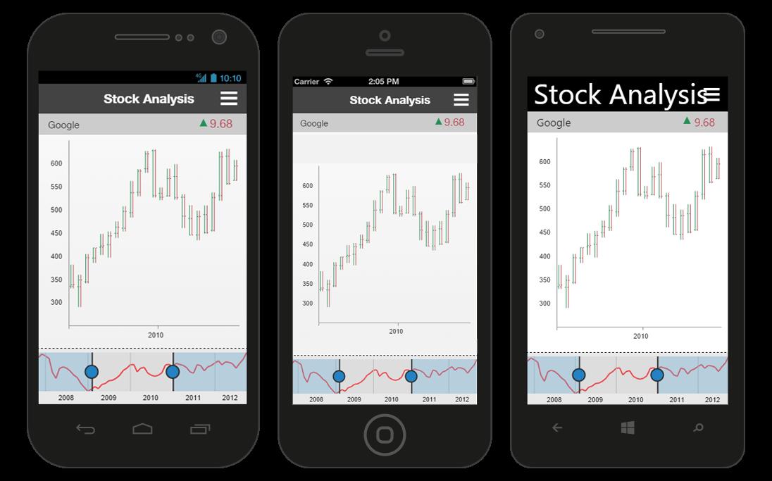 Stock Analysis Mobile