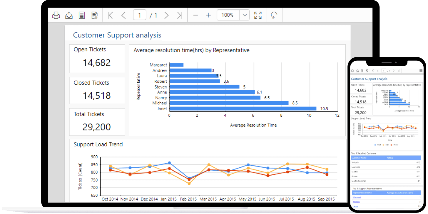 Reporting Tools for  NET and Web | Report Platform | Syncfusion