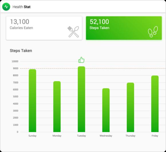 Health Tracker Sample