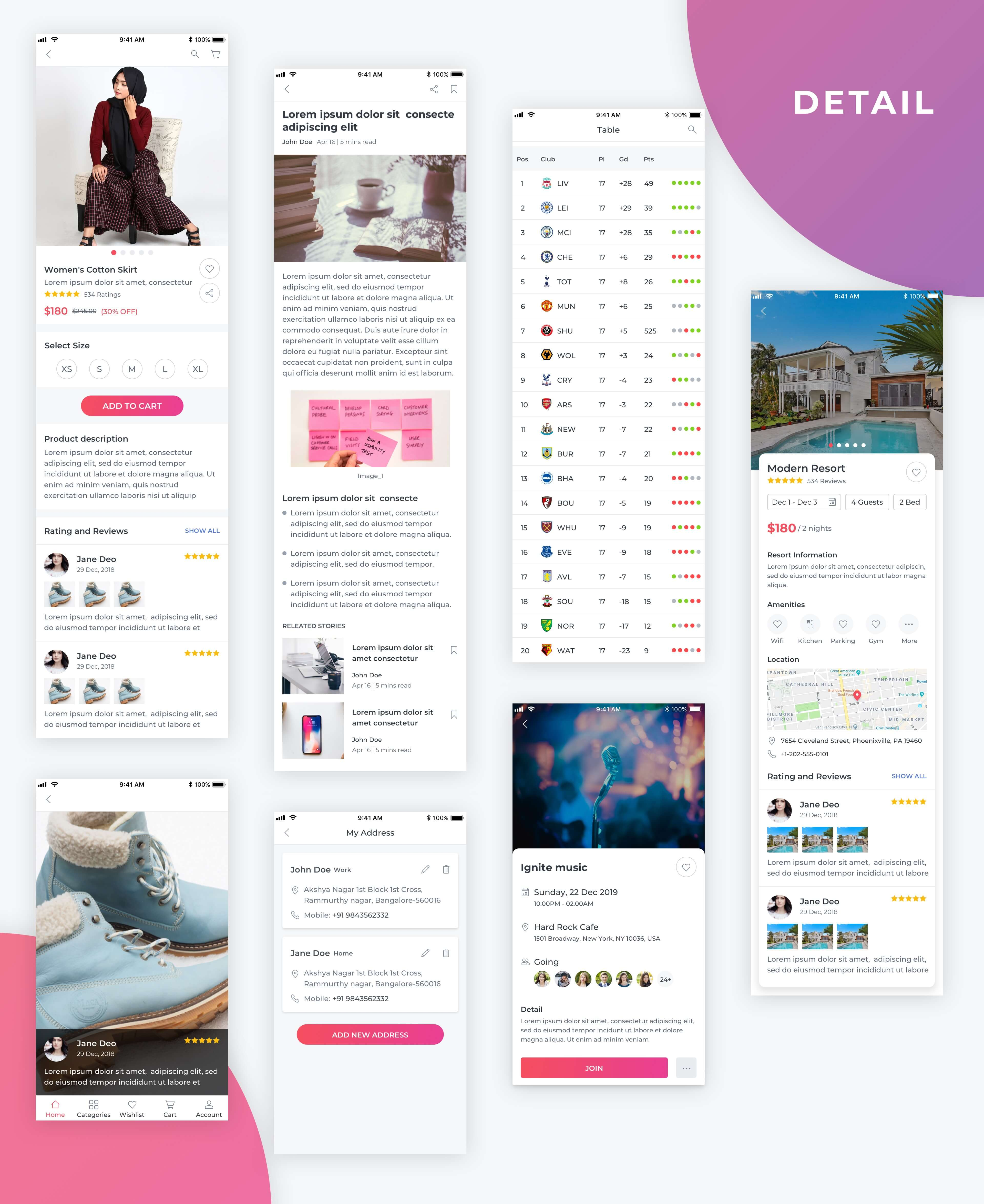 Essential UI Kit - Detail Page