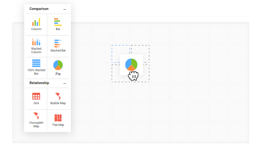 Widgets to dashboard can be added from toolbox and arranged on the designer surface using drag-and-drop operations