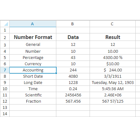 Number formatting