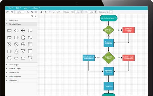NET & JavaScript UI Controls - Syncfusion Essential Studio